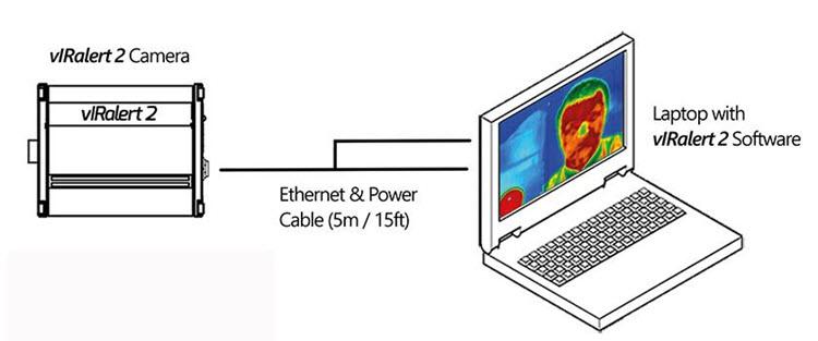 vIRalert 2 system diagram